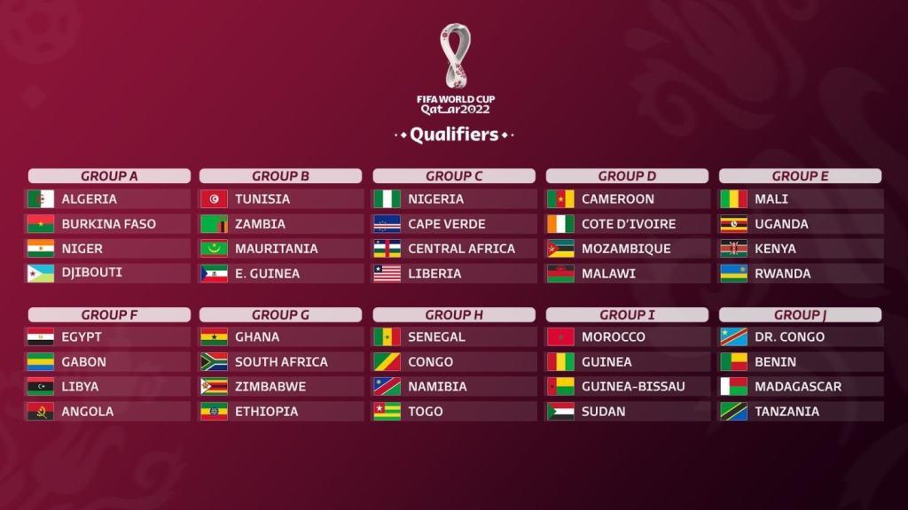 Fase Africana de Apuramento ao Mundial-2022
